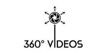 360 Videos